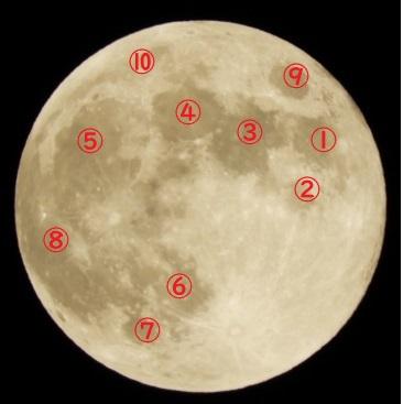 月の部分名称